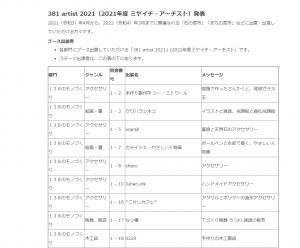 381 artist 2021 (2021年度 ミヤイチ・アーチスト)