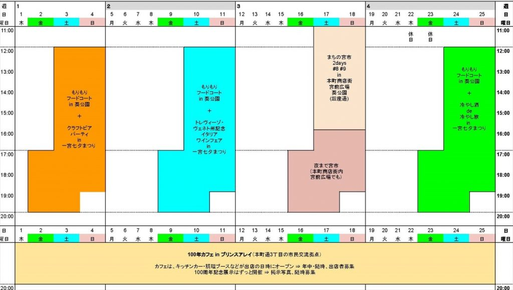 まちの宮市 ブース出展 申込 (2021season 2...年7月~9月)